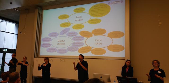 Vortrag Kongress Bilinguale Bildung mit Dolmetscherinnen